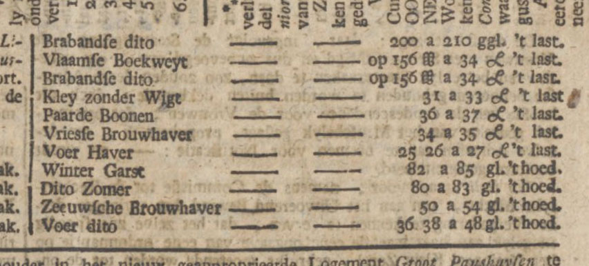 brouwhaver-1799